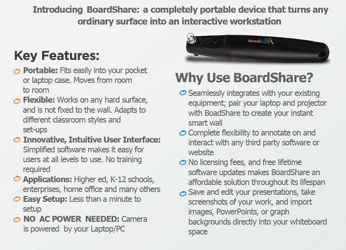 Boardshare portable smartboard for education.